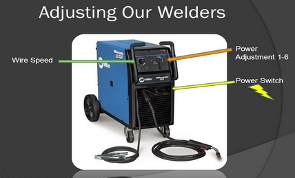 The wire speed adjustment in a welder