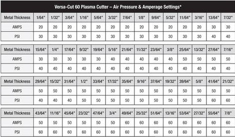 Plasma cut thickness chart for reference