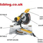 How Does A Mitre Saw Work? A Detailed Operation Of Each Machine Part